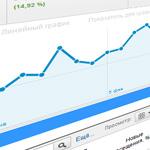 Трафиковое продвижение сайта и анализ Google Analytics