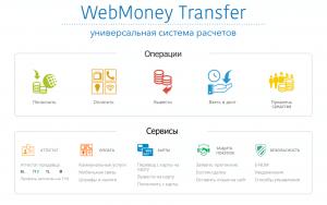 Вывести WebMoney
