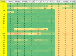 Итоги наложения хостового Баден-Баден выглядят примерно так