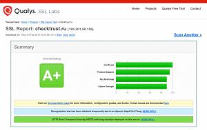 Проверка корректности SSL-сертификата через www.ssllabs.com
