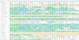 Позиции сайта по Топвизору на 18.05.2020