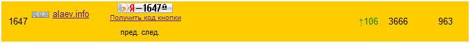 Марафон «Путь в ТОП 10 Рейтинга Блогов Рунета по Яндексу». Шаг 3