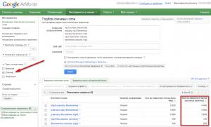 Инструмент подсказки ключевых слов для Google AdWords