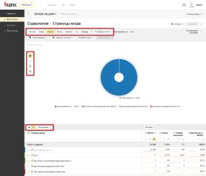 Как настроить отчет по страницам входа в Яндекс Метрике 2.0