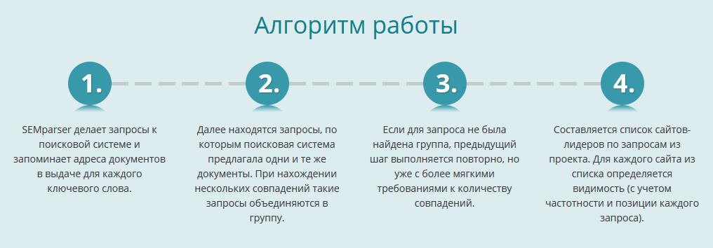 рабочие прокси socks5 для брут Рабочие прокси socks5 Россия для яндекс Приватные прокси IPv6. Рабочие прокси socks5 россии для брут яндекс