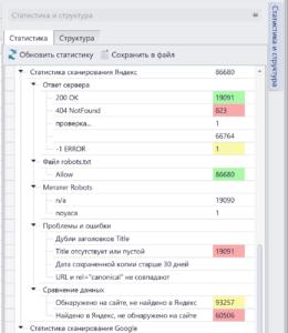 Статистика парсинга выдачи Яндекса ComparseR
