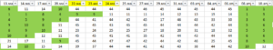 Чистка вхождений и удаление n-грамм дали следующие результаты