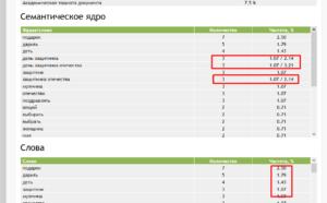 Работа с сервисом advego.ru