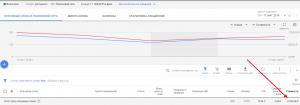 Расходы с Гугла